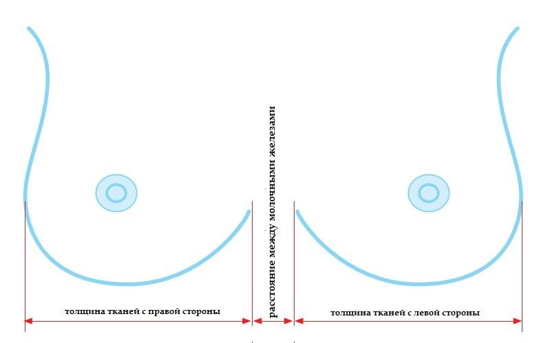izmereinia-shema