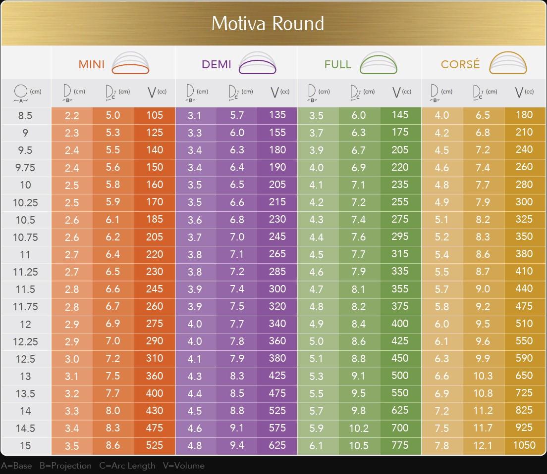 Таблица размеров круглых имплантов Мотива